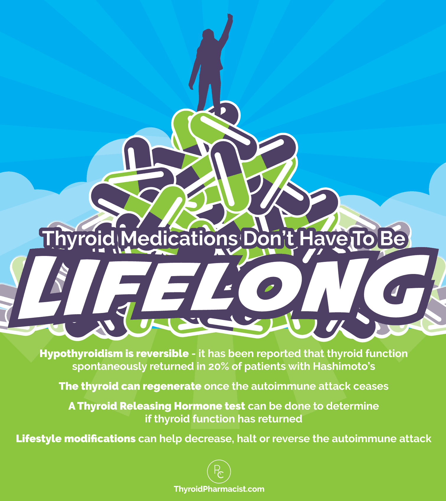Thyroid Medication Lifelong