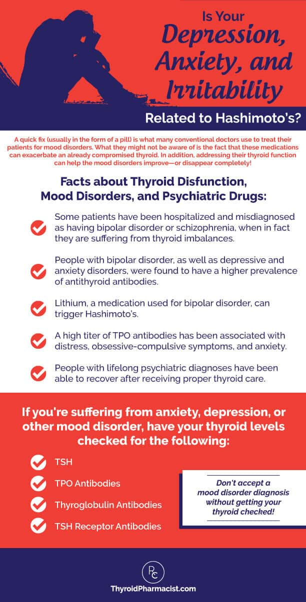 The Thyroid's Impact on Mental Health - Dr  Izabella Wentz