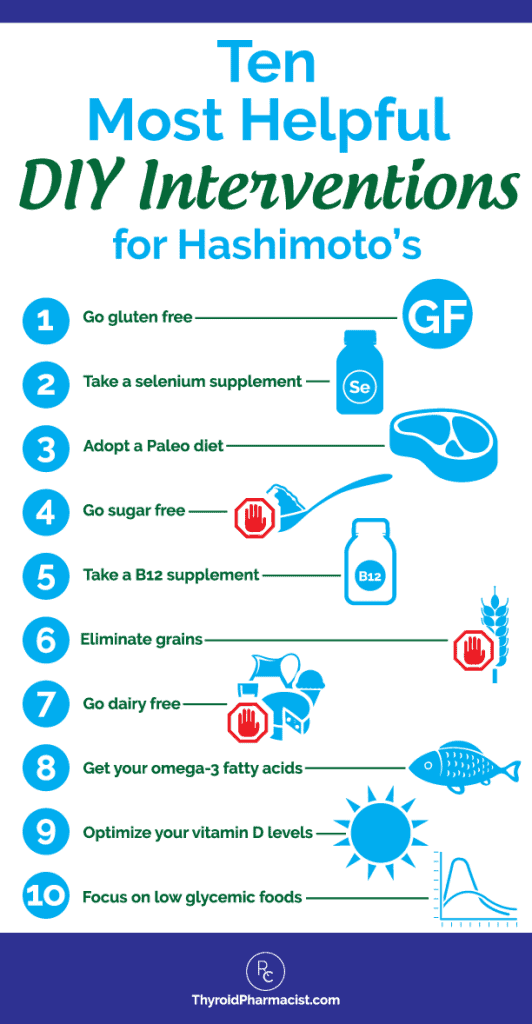 10 Most Helpful DIY Interventions for Hashimotos