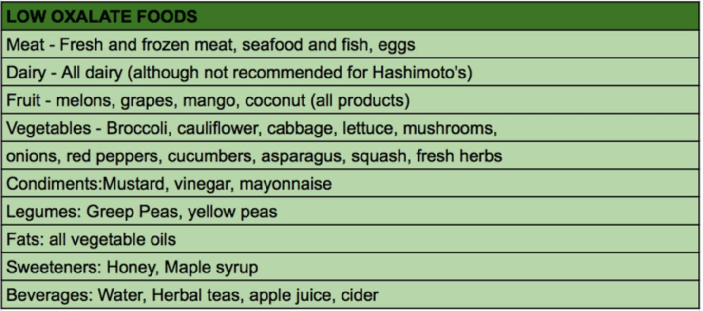 Mthfr Bad Food List