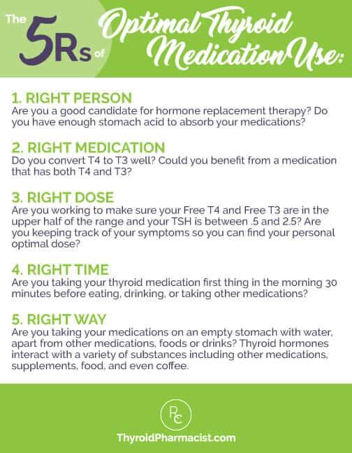 Thyroid Medication 5 r's