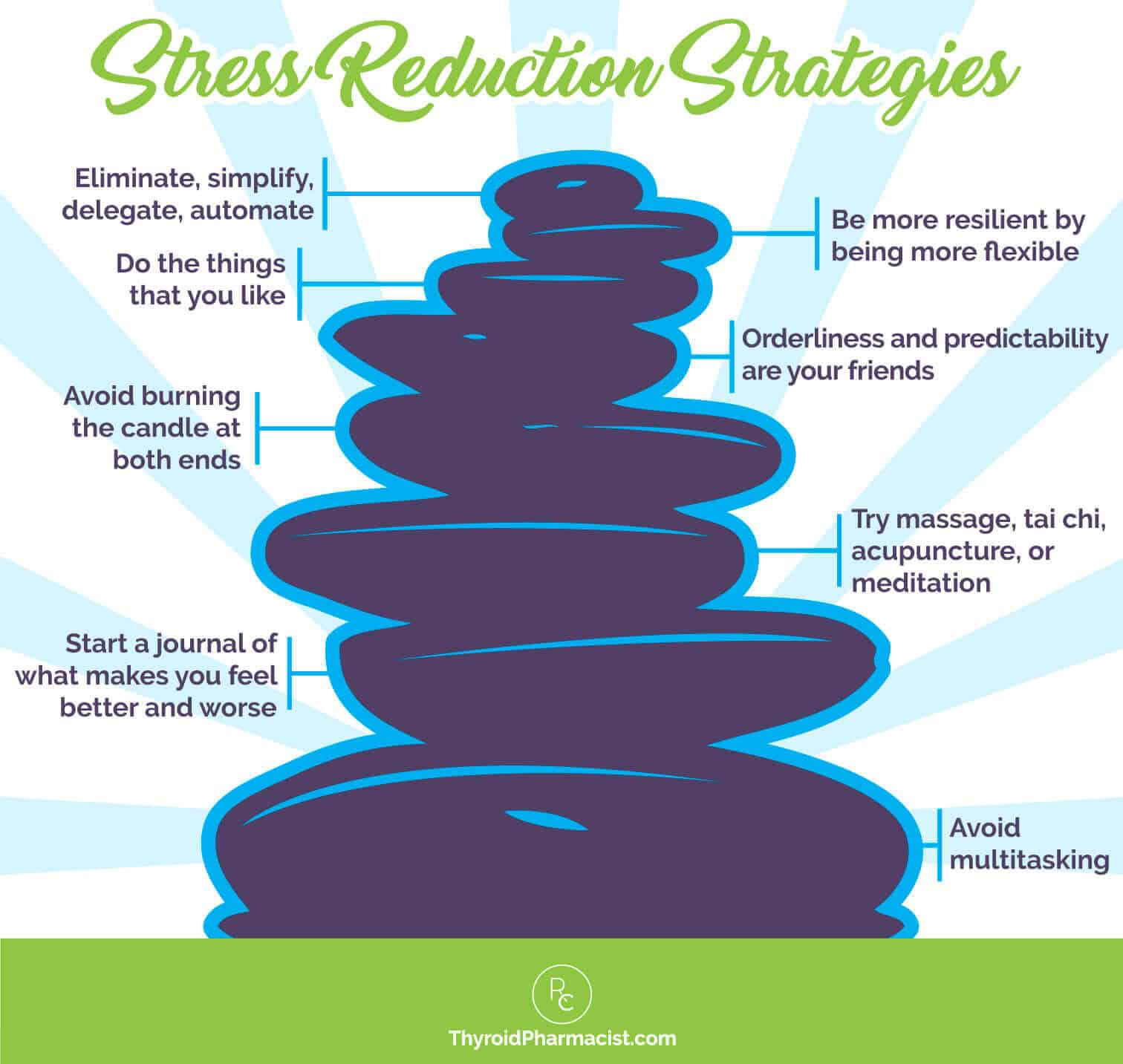 stress reduction strategies