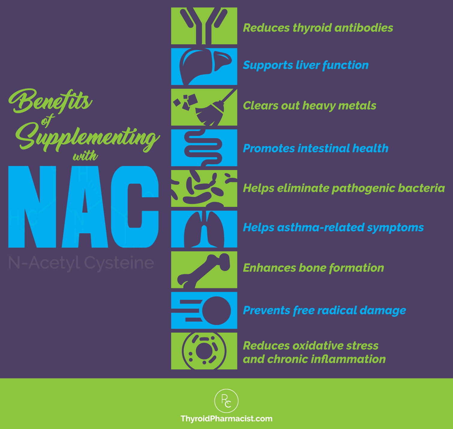 NAC Benefits