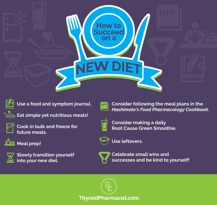 How to Succeed on a New Diet - Tips