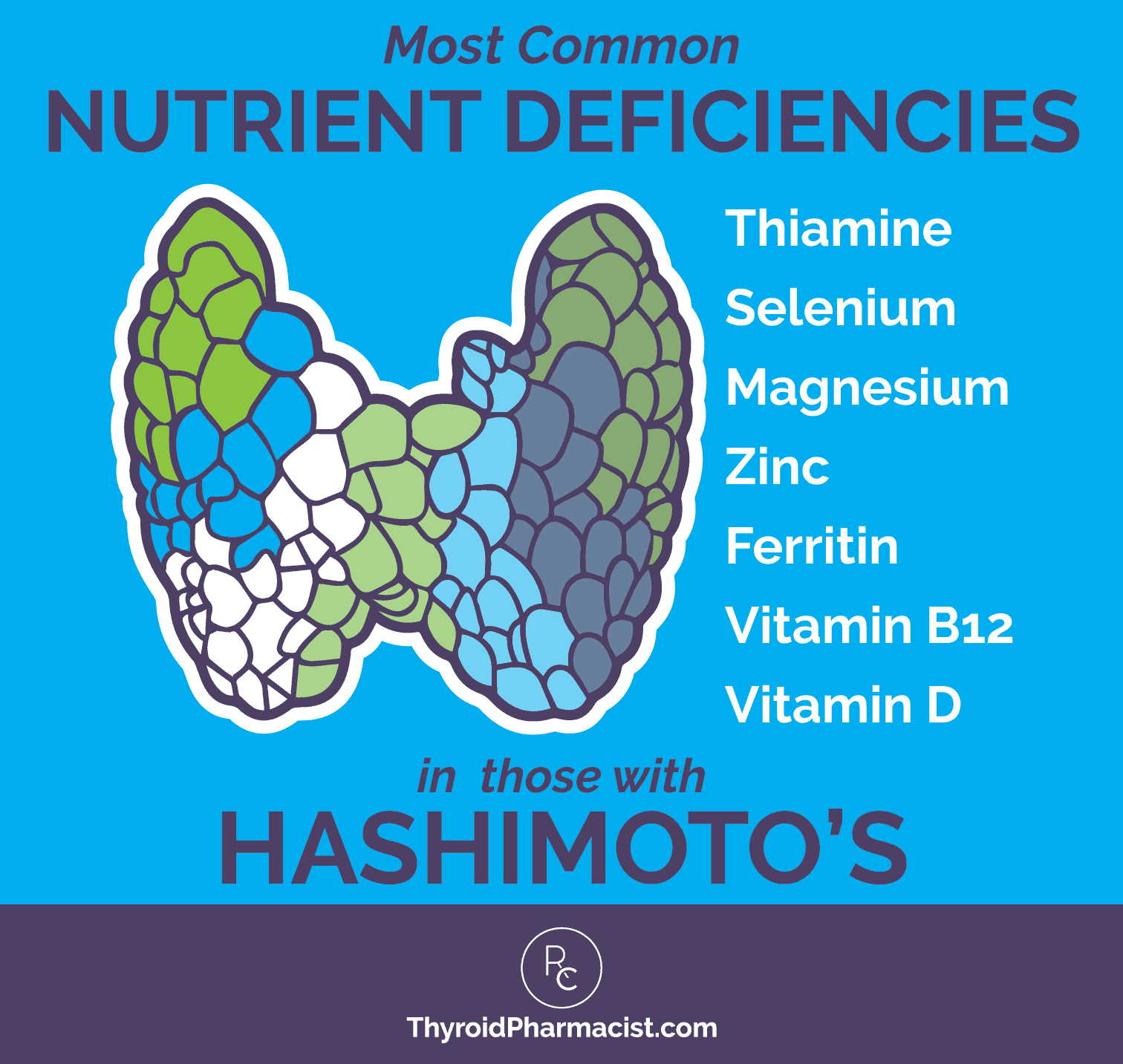 Most Common Nutrient Deficiencies