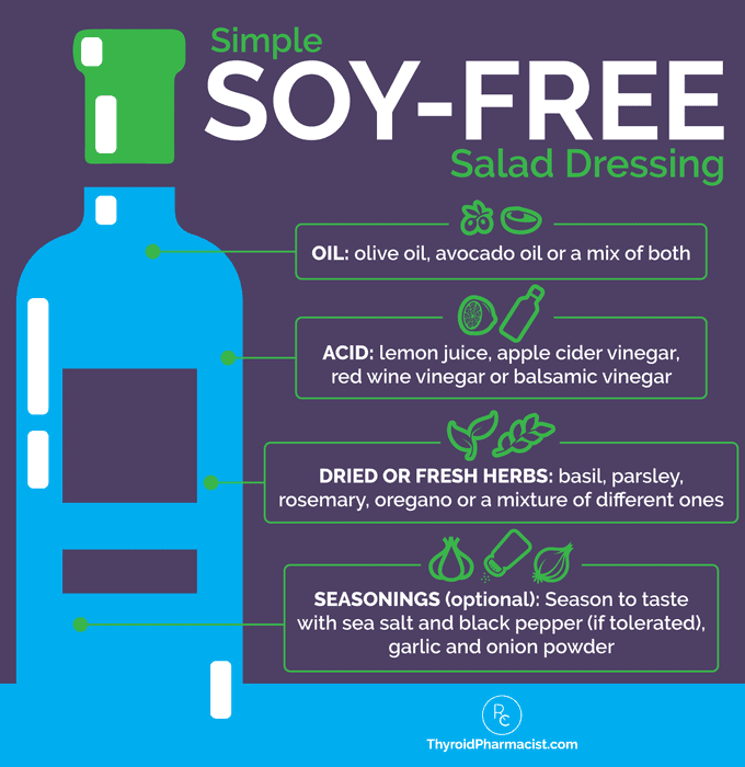 Soy Free Dressing Recipe
