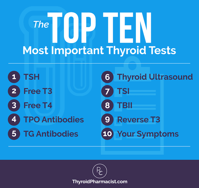 Top 10 Thyroid Tests Dr Izabella Wentz
