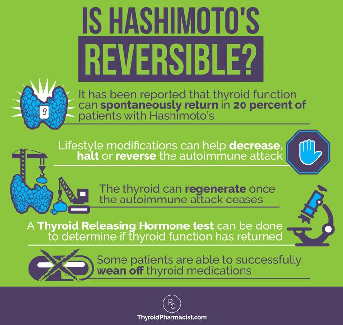 Is Hashimoto's Reversible?