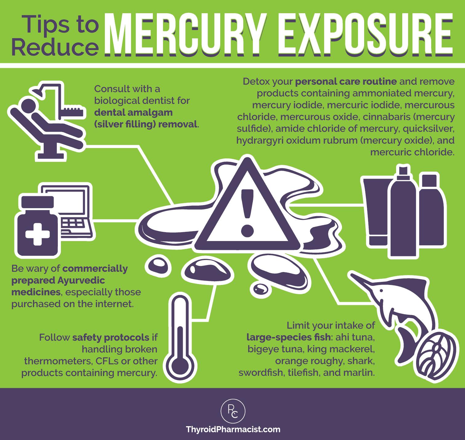 Mercury Exposure and Hashimoto's - Dr  Izabella Wentz
