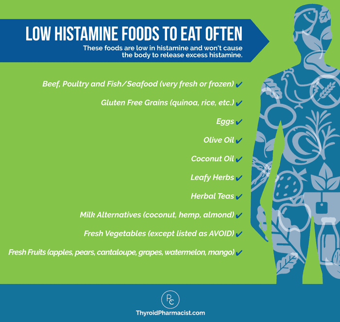 Low Histamine Foods to Eat Often