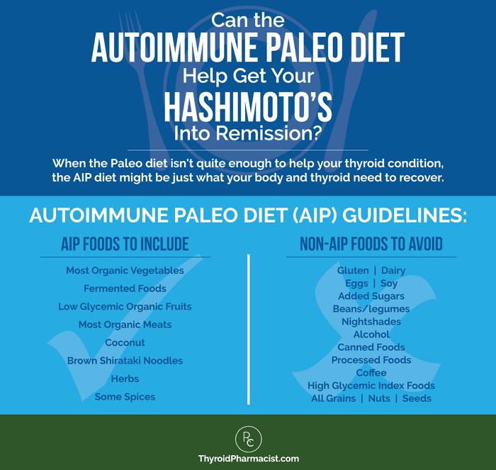 Autoimmune Paleo Diet And Hashimoto S Dr Izabella Wentz