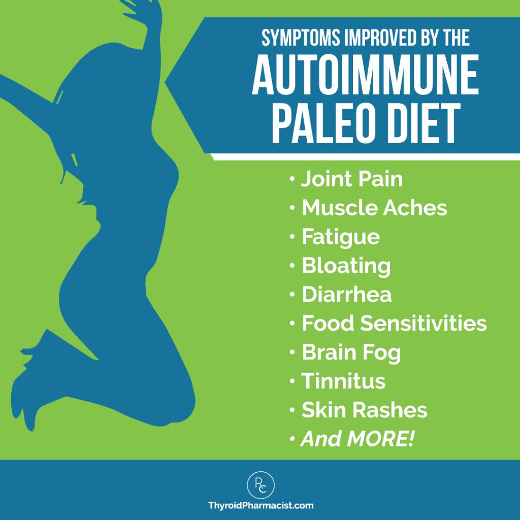 Symptoms Improved by Autoimmune Paleo Diet