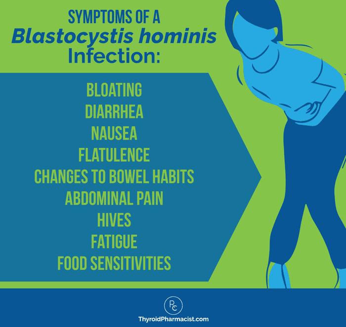 Symptoms of Blasto Infection