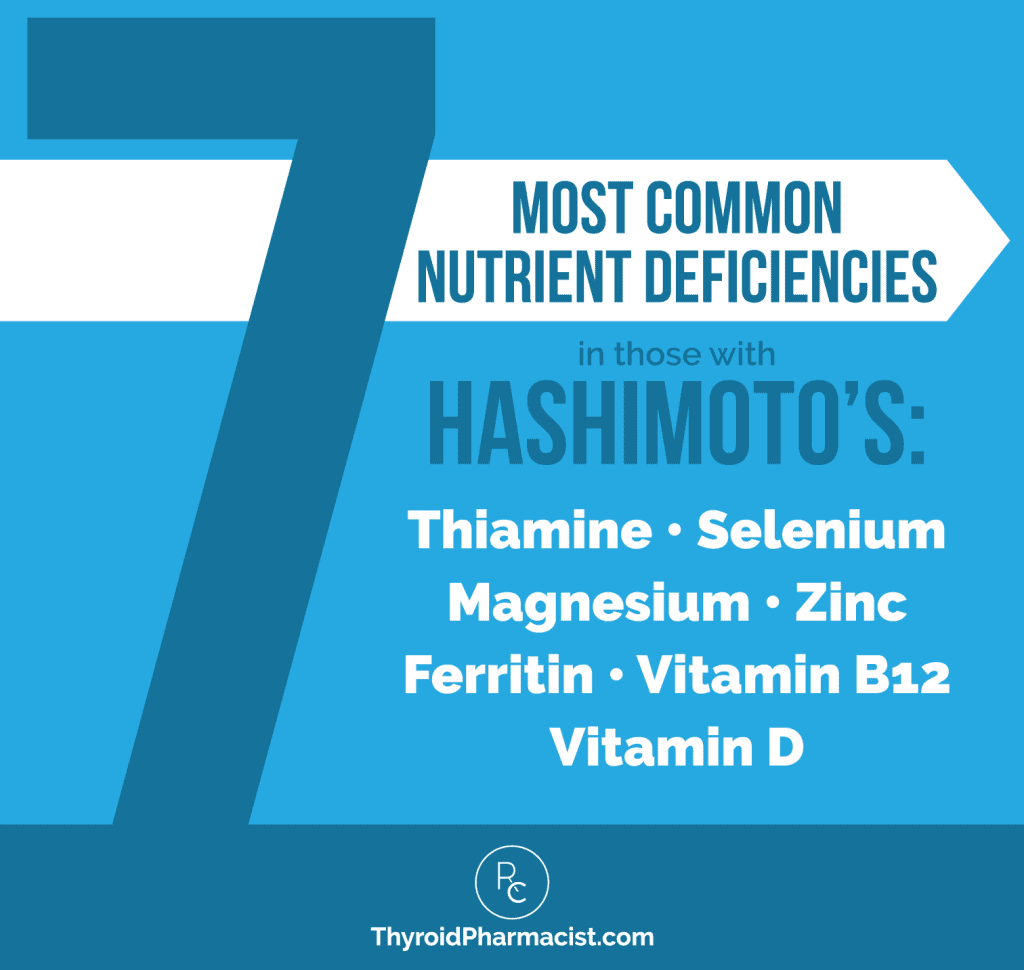 Hashimoto's and 7 Nutrient Deficiencies - Dr. Izabella Wentz