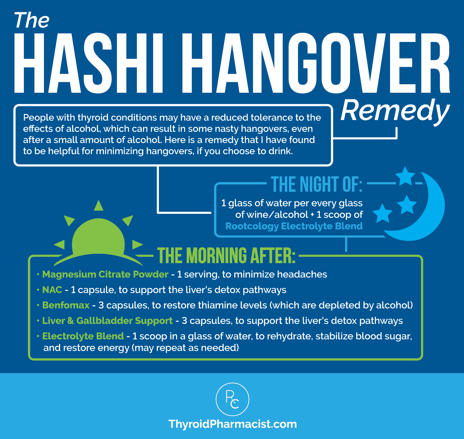 The Hashi Hangover Remedy Infographic - Thyroid Pharmacist