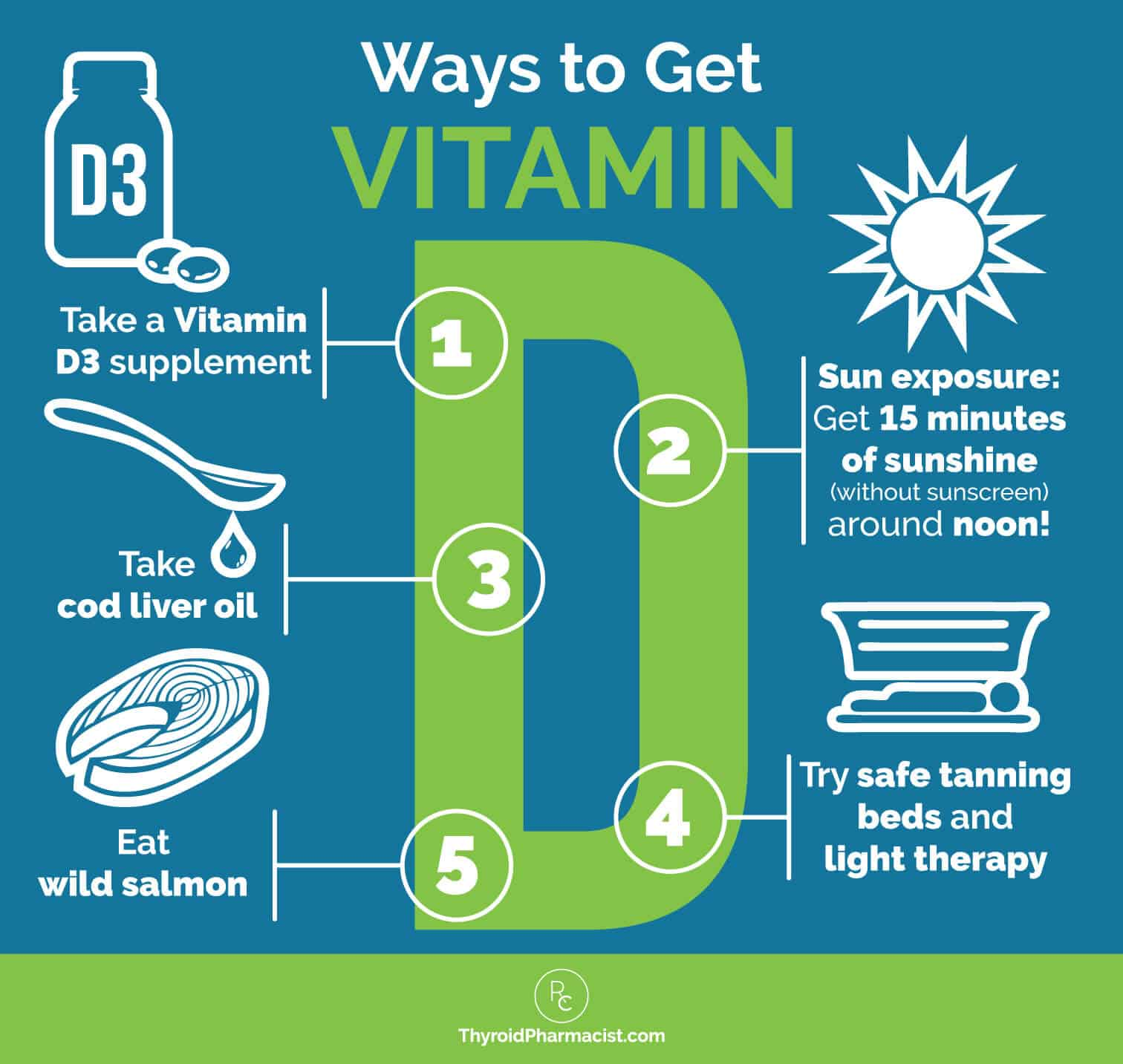 Ways to Get Vitamin D Infographic