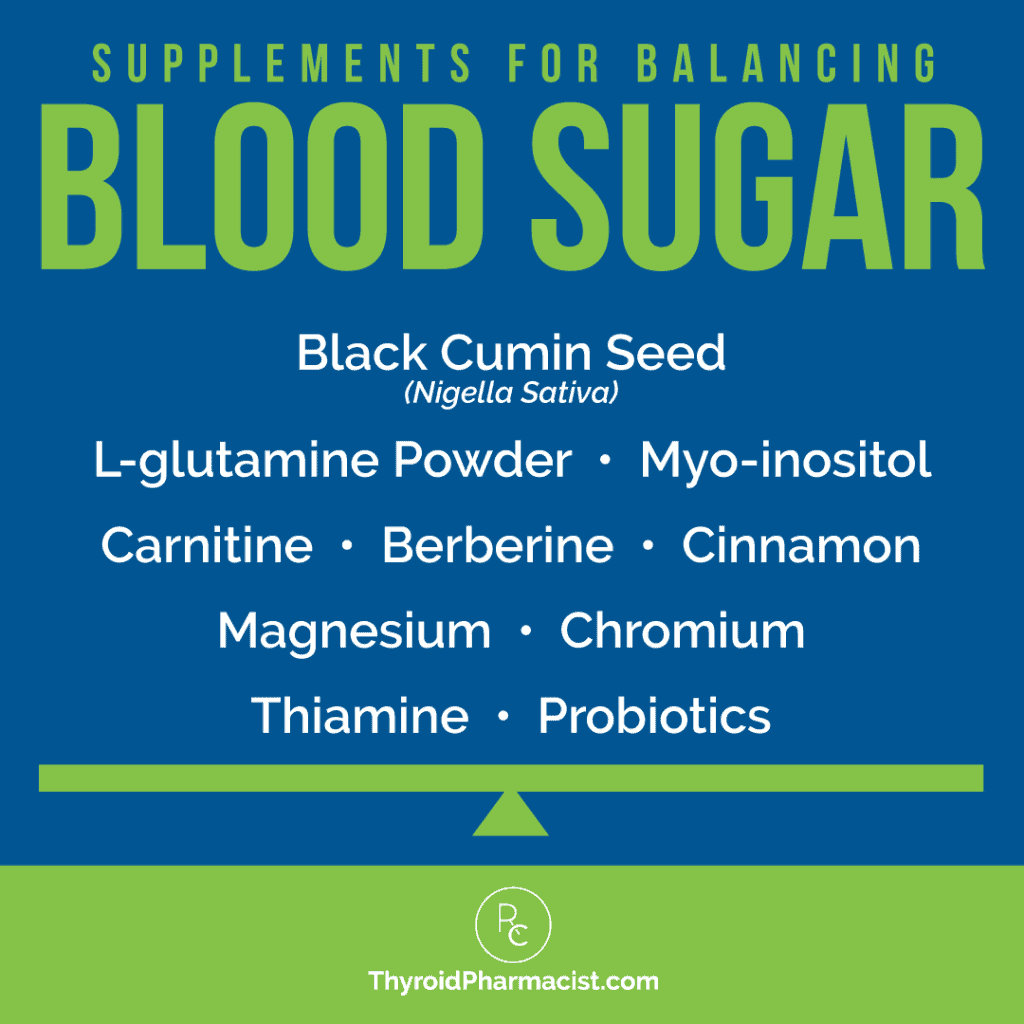 Supplements for Balancing Blood Sugar Infographic