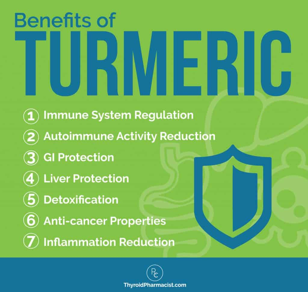 Benefits of Turmeric Infographic