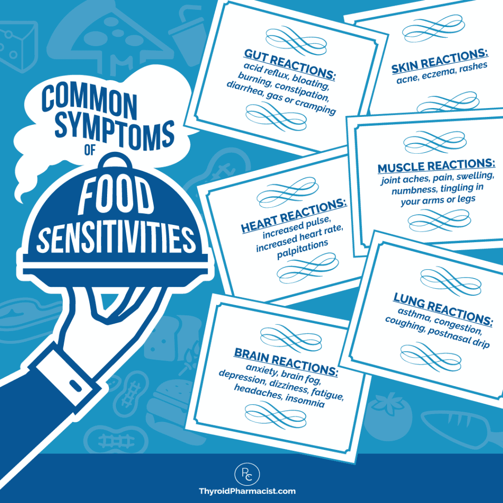 Common Symptoms of Food Sensitivities Infographic