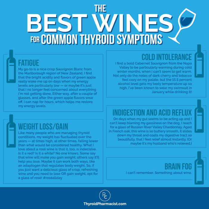 The Best Wines for Common Thyroid Symptoms Infographic