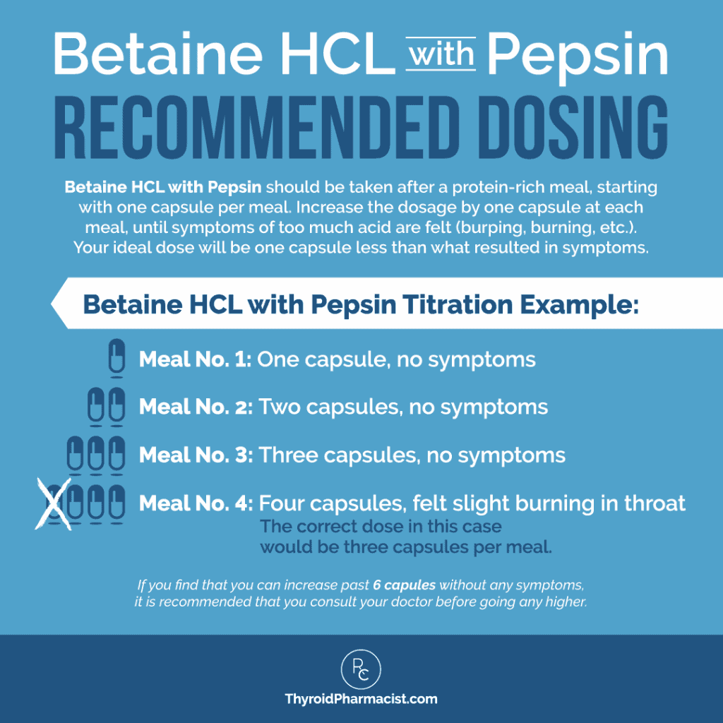 Beatine HCL with Pepsin Recommended Dosing