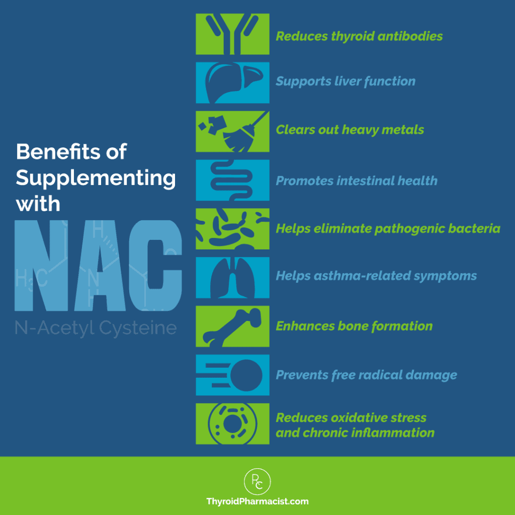 Benefits of Supplementing with NAC Infographic